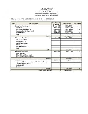 HT_FC_Fund_01.04.2015_31.12.2015